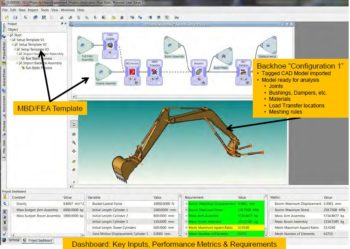The Democratization of Simulation with Intelligent Templates