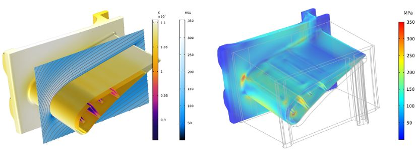 COMSOL Blog (Ed Fontes): Digital Twins: Not Just Hype