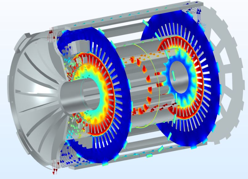 Simulation Applications Enable Digitalization at ABB Traction Motors